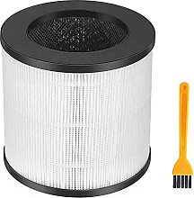 Nrpfell MA-14 True HEPA H13 Replacement Filter