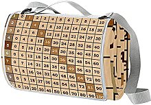 NYZXH Multiplication Tables Waterproof Outdoor