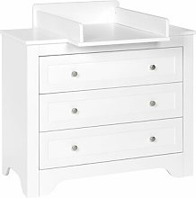 Occitane Changing Table Topper Sofamo