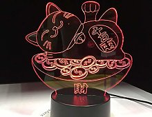 Only 1 Good Fortune Treasure Cat 3D Lava Lamp