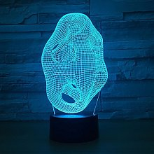 Only 1 Piece Creative 3D Led Tract Grotesque