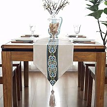 othulp Table runners Table decor Outdoor table