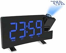 OVsler Travel Alarm Clock Digital Clock Clocks