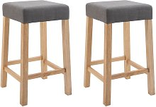 Pair of Wooden Breakfast Bar Stool with Padded