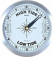 Peacehaven Tide Clock