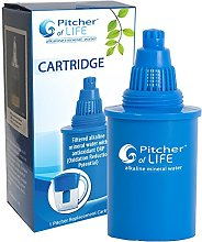 Pitcher of Life Alkaline Water Pitcher (2nd