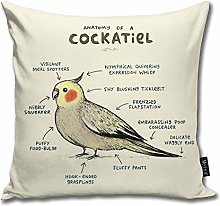 popluck Anatomy Of A Cockatiel Square Pillow