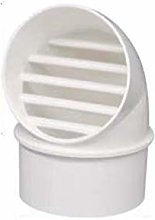 PYouo-small air vent, Round Wall Ceiling Air Vent