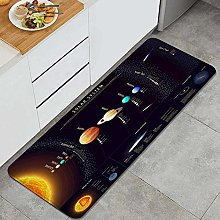 QINCO Anti-Fatigue Kitchen Floor Mat,Solar System