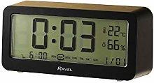 Ravel - Devon Contemporary Digital Light Sensor