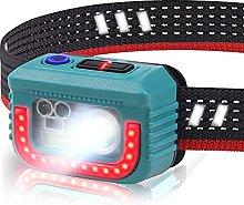 Rechargeable LED Head Torch, Sensor Headlight