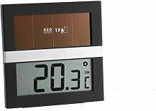 Renda Solar Powered Digital Thermometer Metro Lane