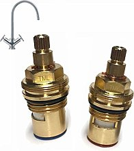 Replacement Cartridge Valves Compatible With The
