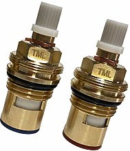 Replacement Tap Cartridges Compatible with Franke