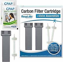 RespLabs Generic Carbon Cartridge Filter Kit
