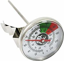 Rhinowares Milk Thermometer Short Stem 5