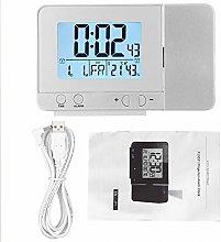 Rockyin Projection Clock, LED Multifunction