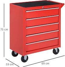 Roller Tool Cabinet Storage Box 5 Drawers Caster