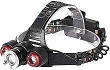 RUIMA Headlight, LED Headlamp USB Rechargeable