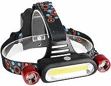 RUIMA Ultra Bright LED Head Torch-Headlamp 160