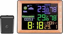 Saiko Wireless Weather Station, Digital