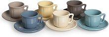 Sandbach Coffee Cup August Grove