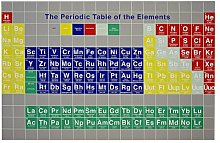 Science Party Periodic Table Placemats (12)