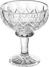 SHHMA Glass Tulip Sundae Dessert Cup,5Oz Clear