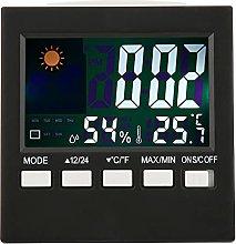 Simulation Weather Forecast Function Electronic