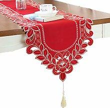SIWANG Table Runner,Modern Elegant Red Grid Cotton