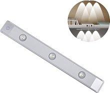 Smart Sensor Nightby Wardrobe Light Closet Wall