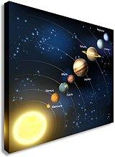 Solar system illustration planets Canvas art Cheap