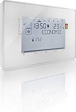 Situo 5 Bi-Radio IO and RTS Remote Control