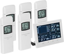 Steinberg Systems Indoor Weather Station - 8
