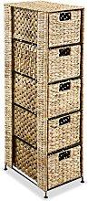 Storage Unit with 5 Baskets 25.5x37x100 cm Water