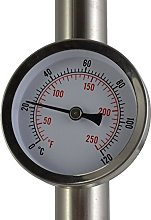 Strap On Pipe Thermometer