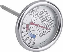 Swiftswan Instant Read Pocket Thermometer,Food
