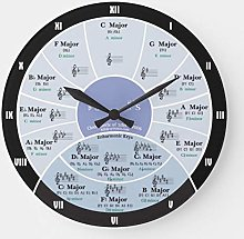 Tamengi Circle Of Fifths Wooden Decorative Round