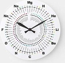 Tamengi Complete Periodic Table Chemistry Clock -