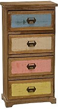 Theloftdoor Cabinet 4Drawers Blue White Pink