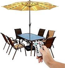Thsinde - Patio Umbrella Lights Outdoor