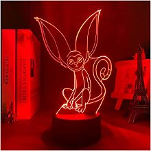 TIDRT Avatar's Last Inspiration Momo Usb Desk