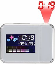 TiooDre Projection alarm clock, large curved LED