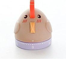 TQBHD Kitchen Timer Novelty Gadget, Winds Up to 59