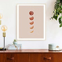Wall Art Moon Phase Poster Modern Gallery Canvas