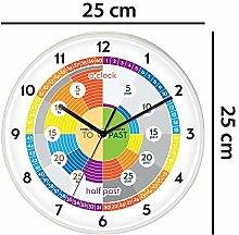WALPLUS Tell the time Children Clock living room