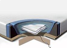 Water Bed Accessory Set EU King Size Mattress 5ft3