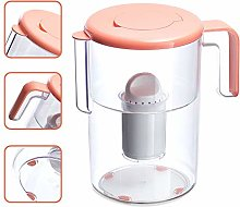 Water Filter Jug with Replacement Cartridge - Cool