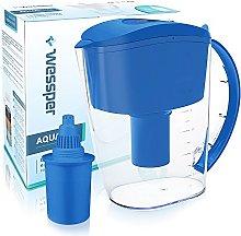 Wessper® Water Filter Jug/Pitcher, Alkaline water