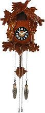 WILLIAM WIDDOP Cuckoo Clock - Small